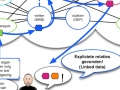 Linked Data project image